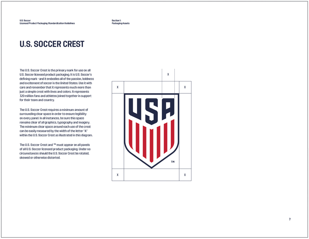 U.S. Soccer Packaging 4