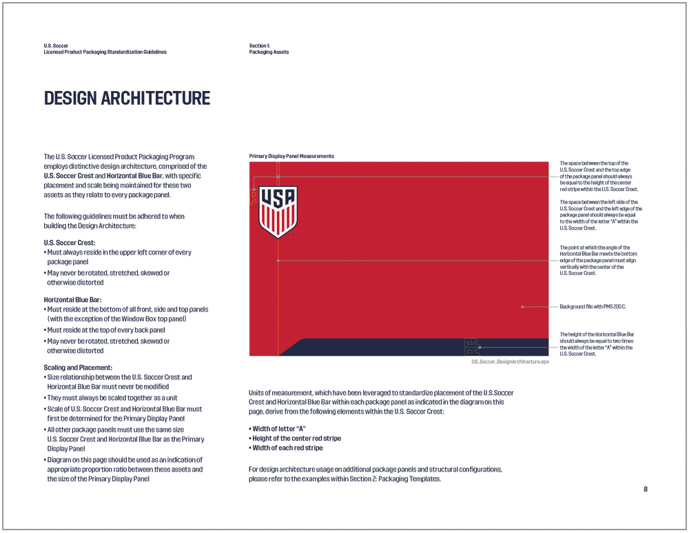 U.S. Soccer Packaging 5